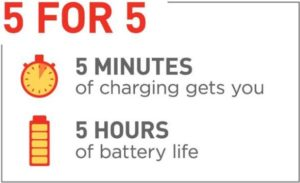 Get five hours of phone battery life in five minutes of charging with Qualcomm Quick Charge 4 - Doorsanchar