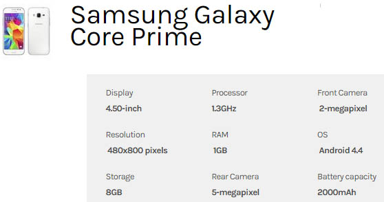 Samsung Galaxy Core Prime in Nepal Price